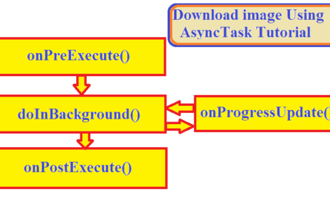 Download Image using AsyncTask Tutorial in Android