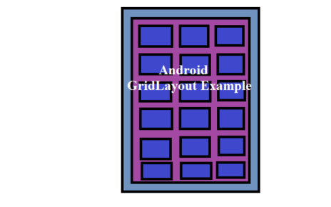 Android GridLayout Tutorial