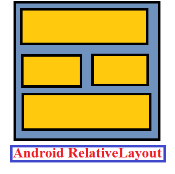 Android RelativeLayout